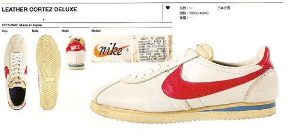 Esquemas del diseño de las Nike Cortez